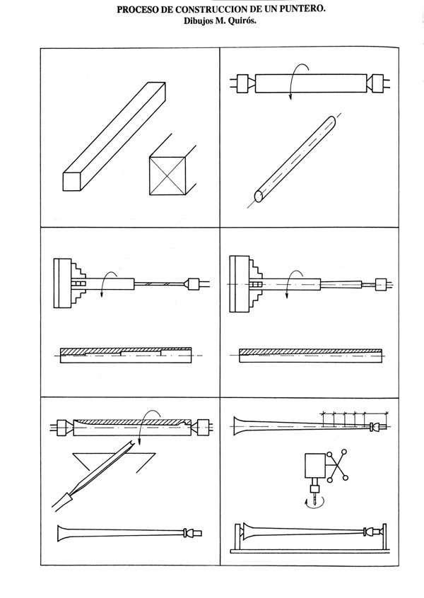 manolo-quiros-proceso-construccion-puntero-gaita
